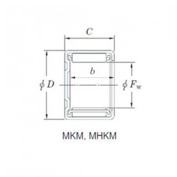 Bantalan MKM5020 KOYO
