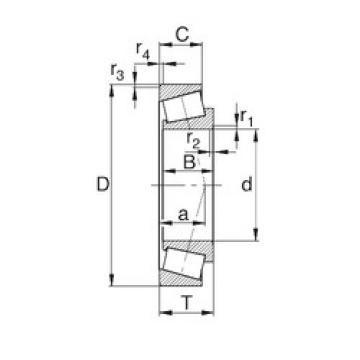 Bantalan M88043/M88010 KBC